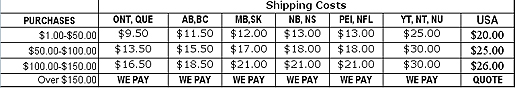 shipping calculation chart